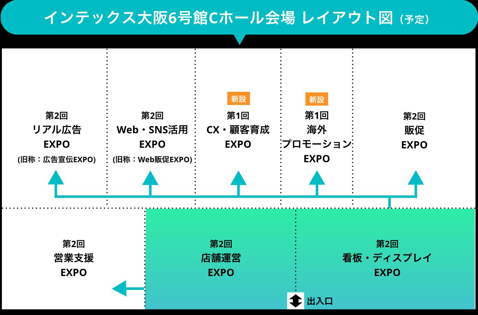 インテックス大阪6号館Cホール会場 レイアウト図(予定)